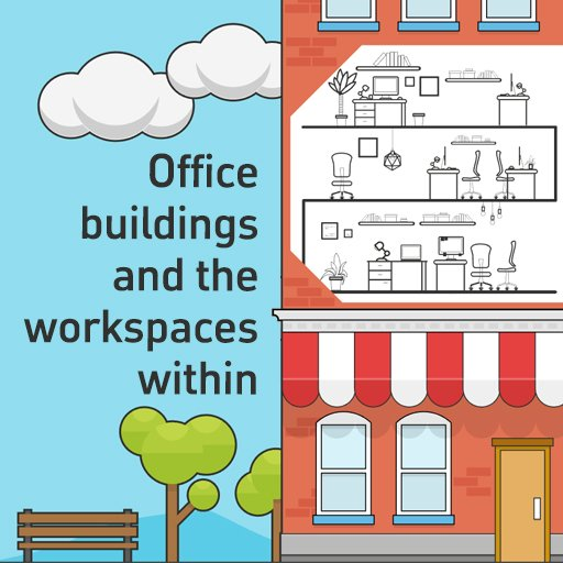 Feature image for Office buildings and the work spaces within…
