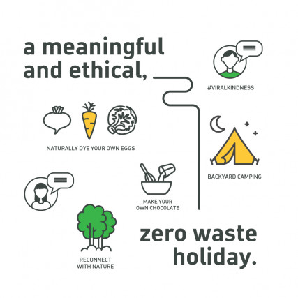 Knowledge article: 'How to Make this Holiday a Zero Waste One' by Hayley Edwards