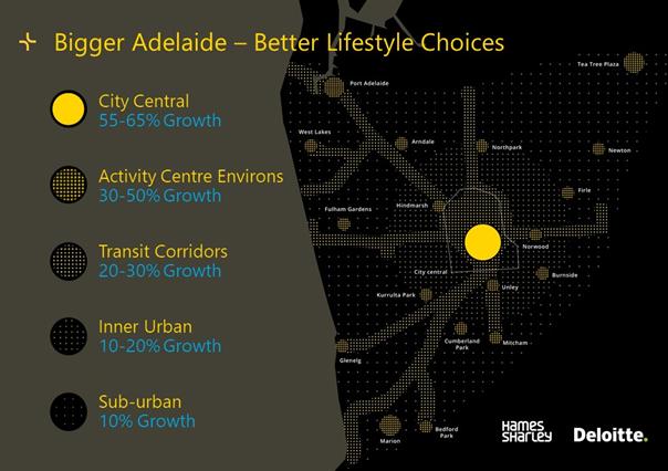 Bigger Adelaide, Better Lifestyles