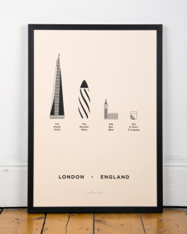 City Screen Prints by Me Him You
